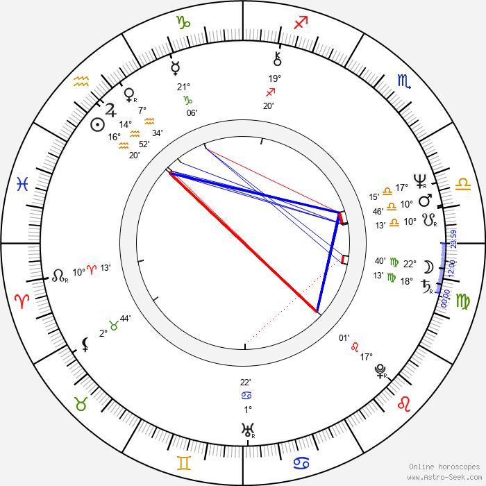 Jonathan Freeman - Birth horoscope chart
