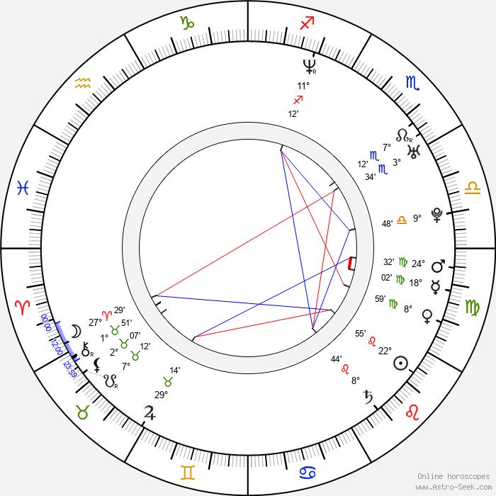 Jonathan Gorman - Birth horoscope chart