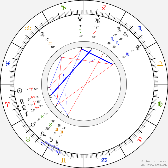 Jonathan Groff - Birth horoscope chart
