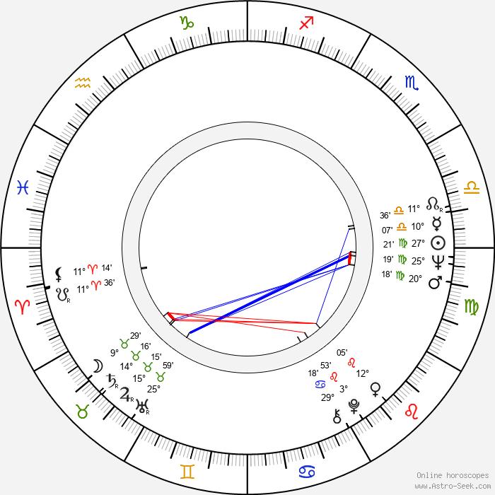 Jonathan Hardy - Birth horoscope chart