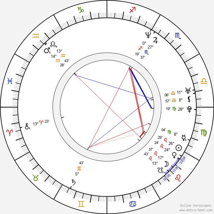 Jonathan Ke Quan - Birth horoscope chart
