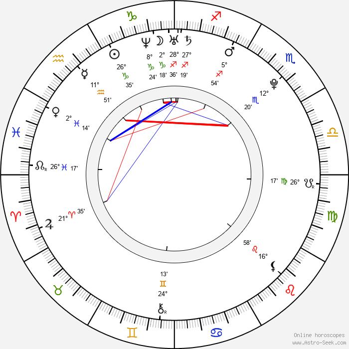 Jonathan Keltz - Birth horoscope chart
