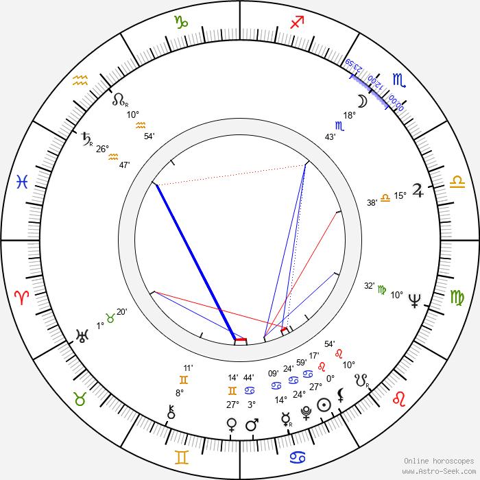 Jonathan Miller - Birth horoscope chart