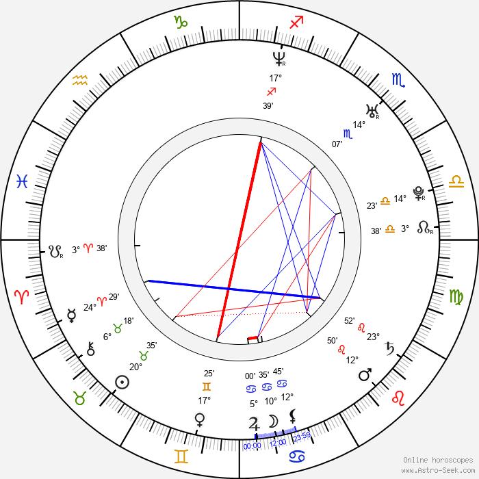 Jonathan Montenegro - Birth horoscope chart