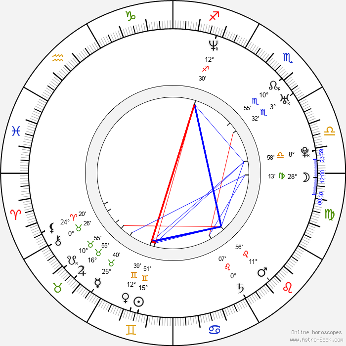 Jonathan Nolan - Birth horoscope chart