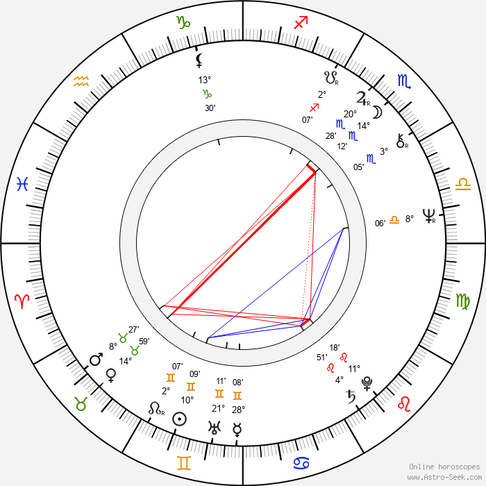 Jonathan Pryce - Birth horoscope chart