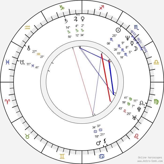 Jonathan Ross - Birth horoscope chart