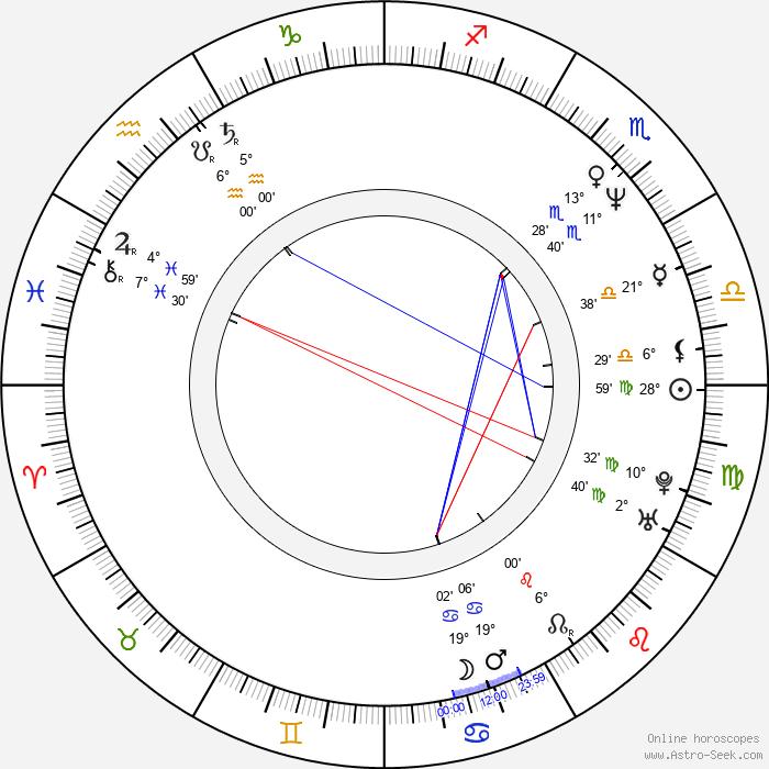 Jonathan Vanger - Birth horoscope chart