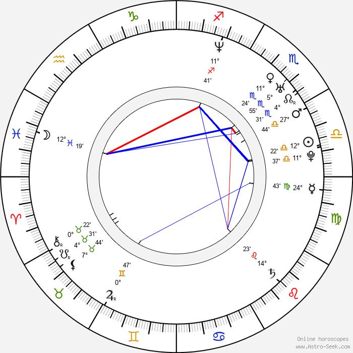Jong-ho Song - Birth horoscope chart