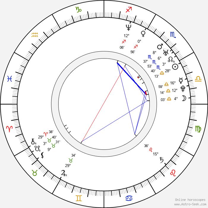 Jong-su Lee - Birth horoscope chart