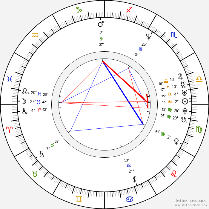 Jong-won Lee - Birth horoscope chart