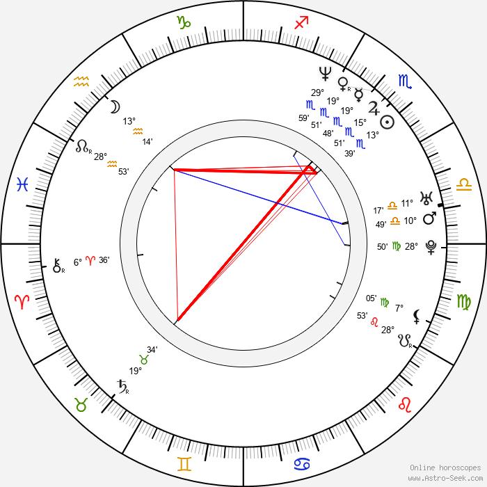Jonna Liljendahl - Birth horoscope chart