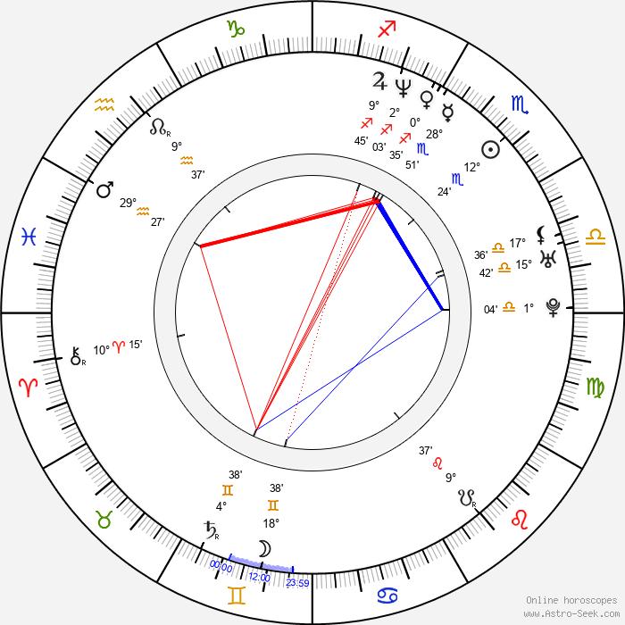 Jonny Greenwood - Birth horoscope chart