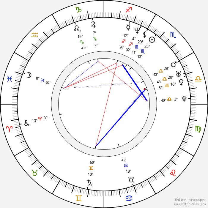 Jonny Lee Miller - Birth horoscope chart