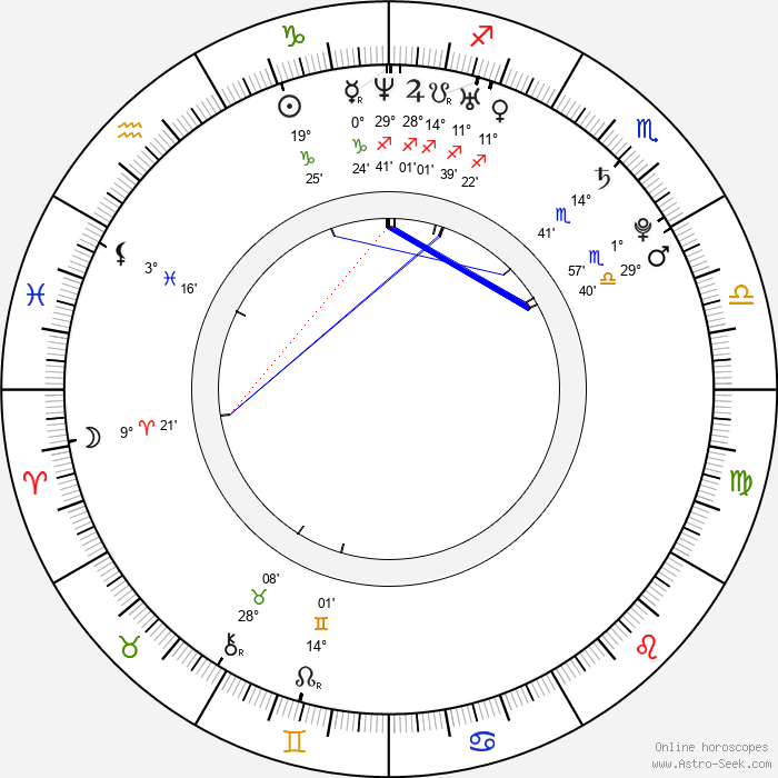 Joo-wan Han - Birth horoscope chart