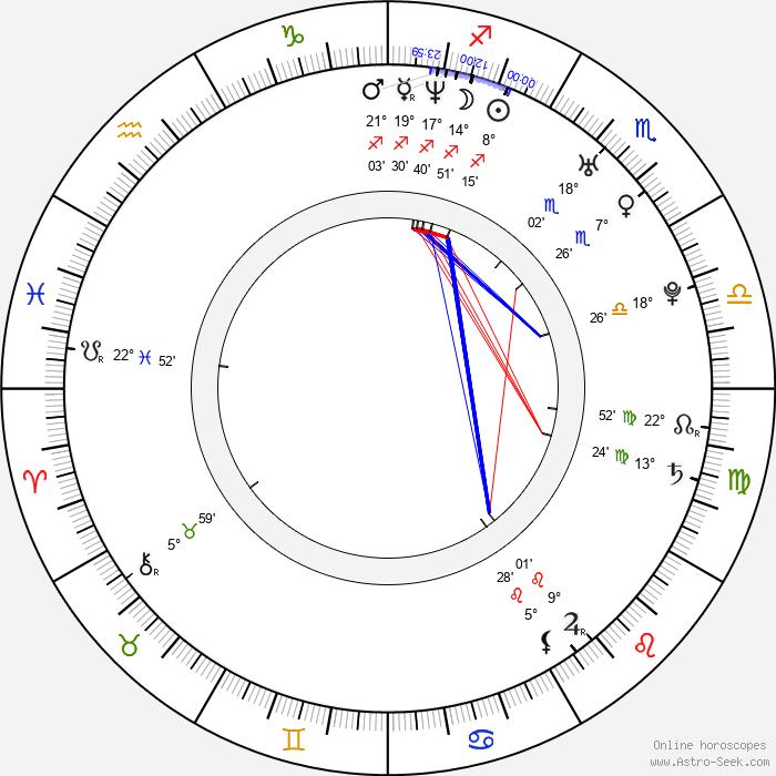 Jordan Belfi - Birth horoscope chart