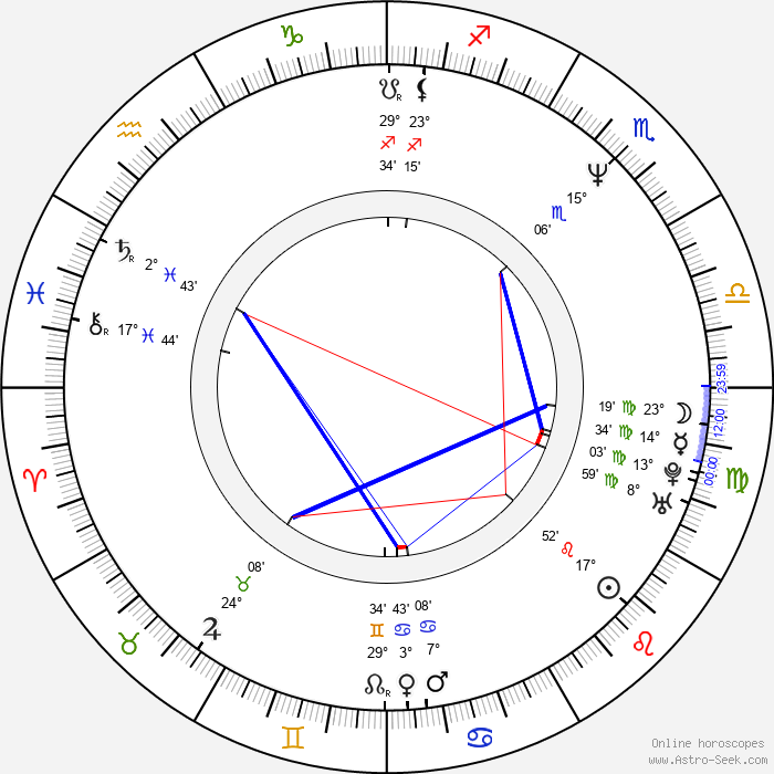 Jordan Brady - Birth horoscope chart