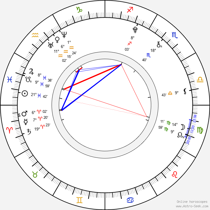 Jordan Jansen - Birth horoscope chart