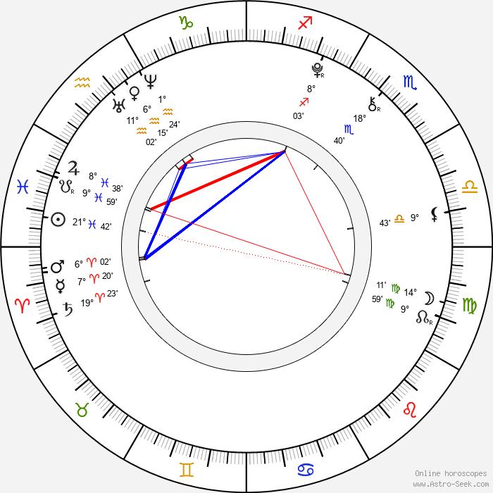 Jordan Jansen - Birth horoscope chart