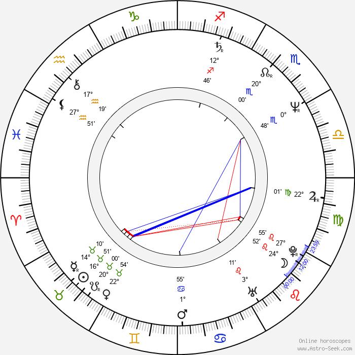 Jordan Lund - Birth horoscope chart
