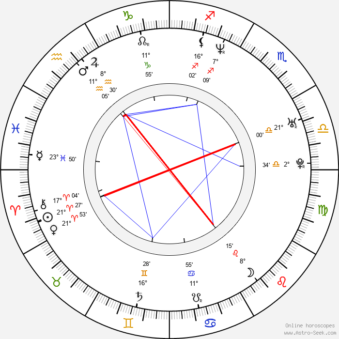 Jordan Marder - Birth horoscope chart