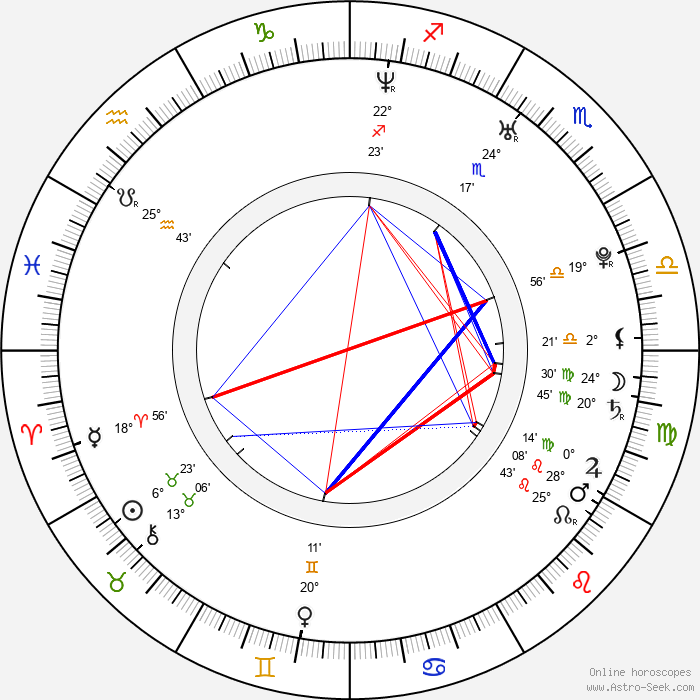 Jordana Brewster - Birth horoscope chart