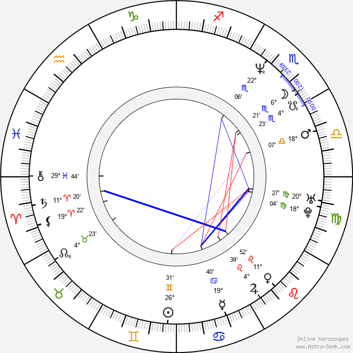Jörg Leichtfried - Birth horoscope chart
