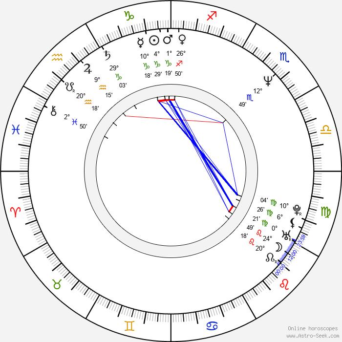 Jörg Schüttauf - Birth horoscope chart