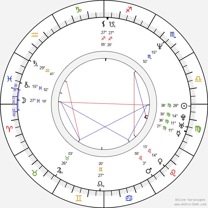 Jorge Drexler - Birth horoscope chart