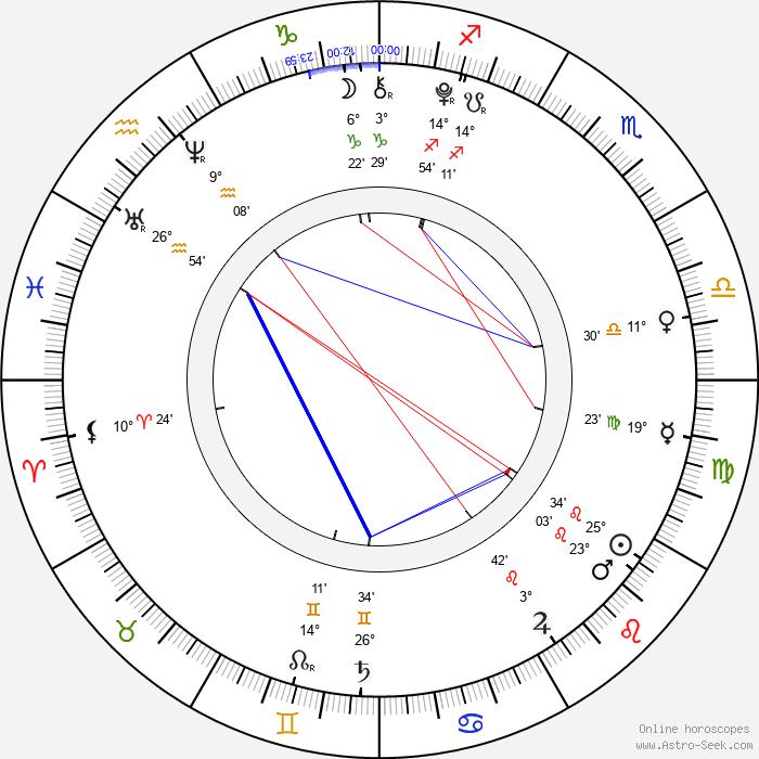 Jorge Eduardo García - Birth horoscope chart