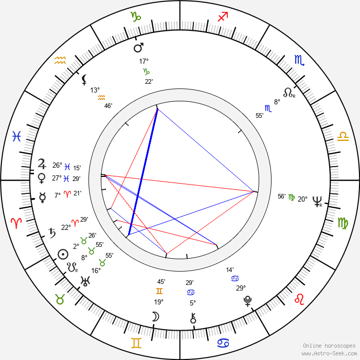 Jorge Fons - Birth horoscope chart
