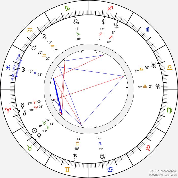 Jorge Garcia - Birth horoscope chart