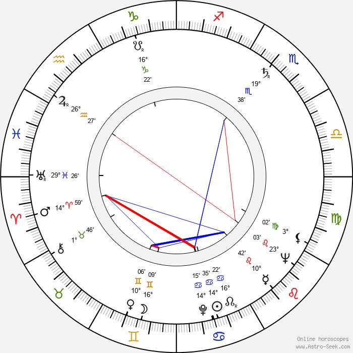 Jorma Savikko - Birth horoscope chart