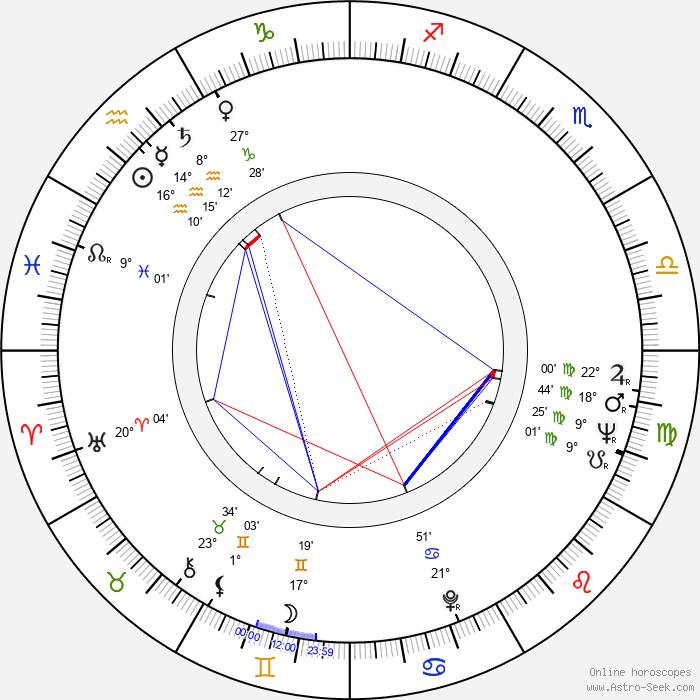 Jörn Donner - Birth horoscope chart