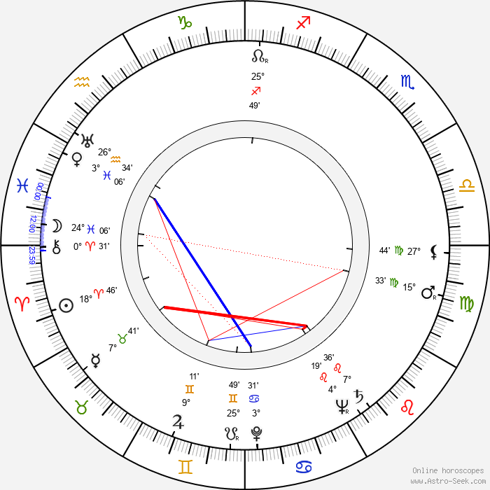 Jørn Utzon - Birth horoscope chart