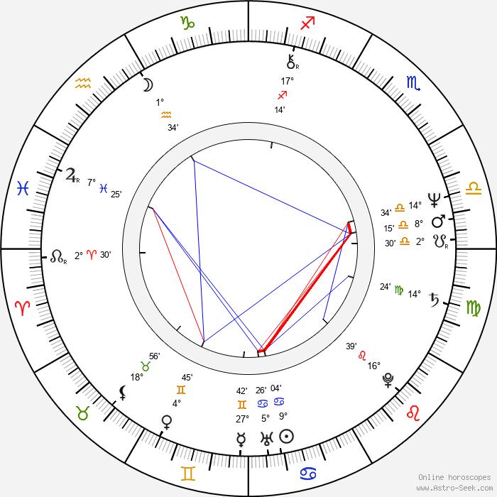 José Dumont - Birth horoscope chart