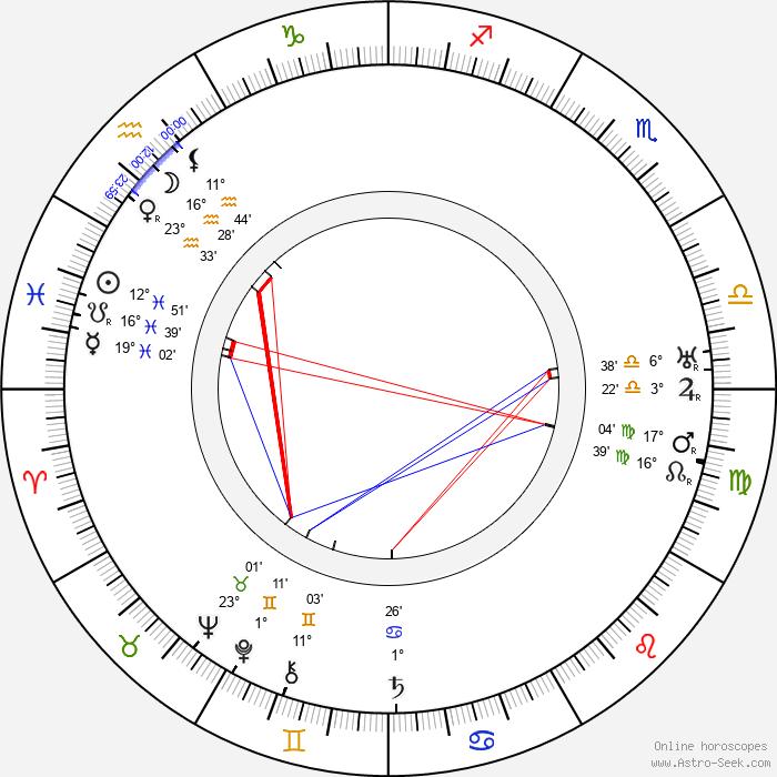 José Isbert - Birth horoscope chart