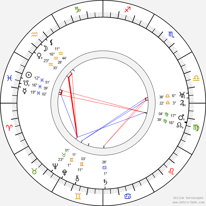 José Isbert - Birth horoscope chart