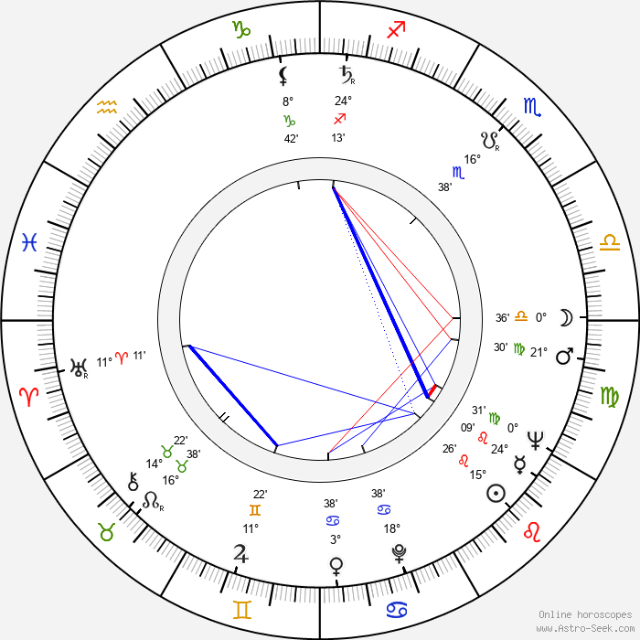 José Luis Borau - Birth horoscope chart