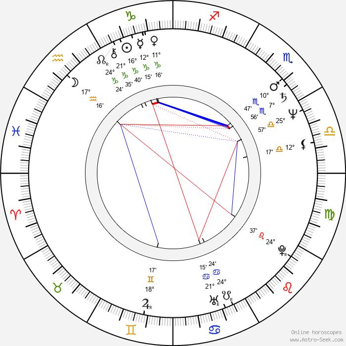 José María Vitier - Birth horoscope chart
