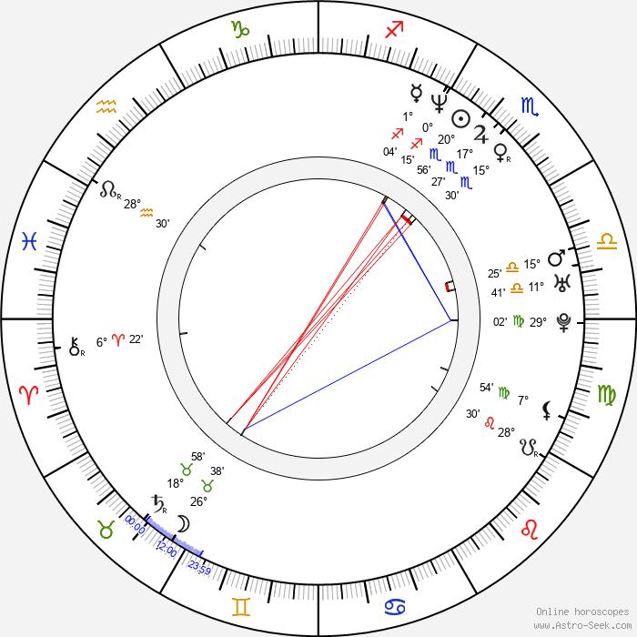 José María Yazpik - Birth horoscope chart