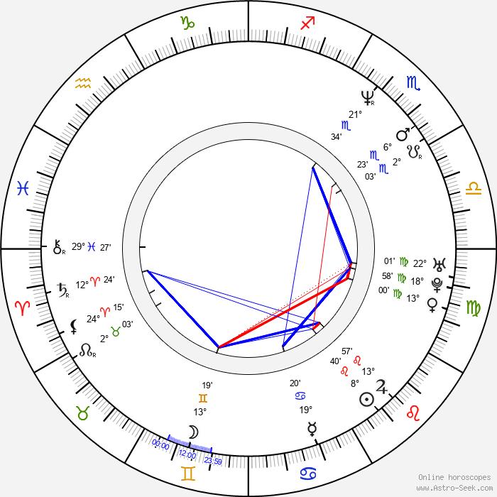 José Padilha - Birth horoscope chart