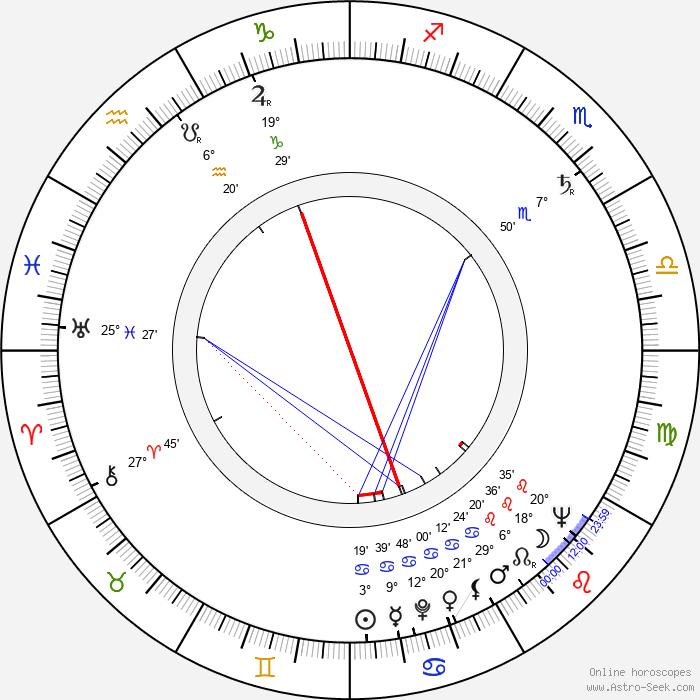 Josef Behrmann - Birth horoscope chart