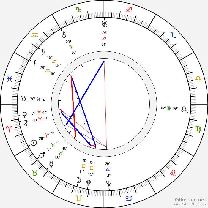 Josef Berne - Birth horoscope chart