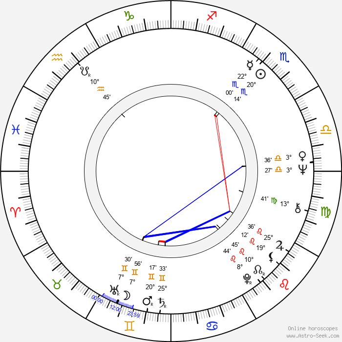 Josef Borek - Birth horoscope chart