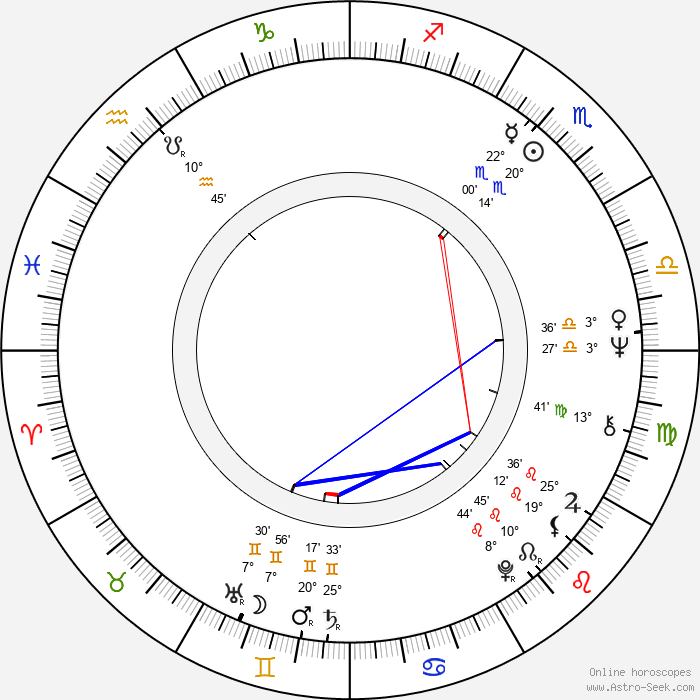 Josef Borek - Birth horoscope chart