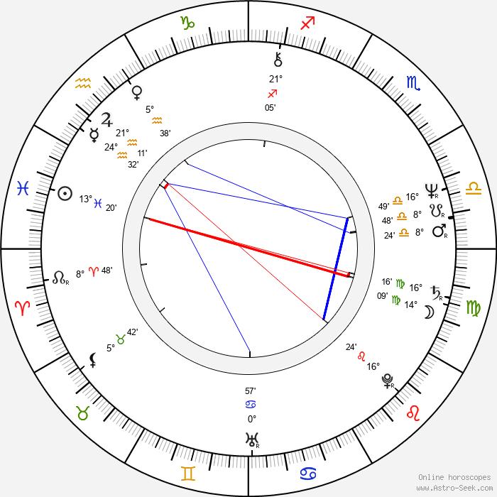 Josef Dlouhý - Birth horoscope chart