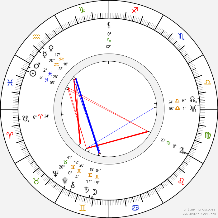 Josef Dobeš - Birth horoscope chart