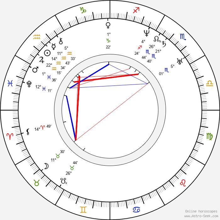 Josef Kajetán Tyl - Birth horoscope chart