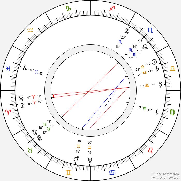 Josef Karel Šlejhar - Birth horoscope chart